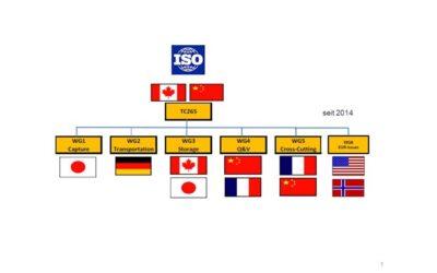 Fachbeitrag: ISO 27913 – Ein neuer Standard zum leitungsgebundenen CO2 Transport
