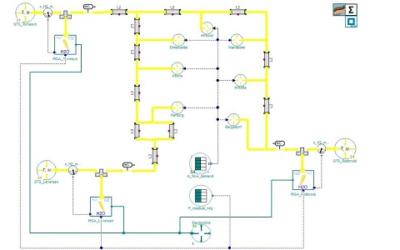 Fachbericht: Bewertung von Power-to-Gas-Anlagen mittels dynamischer Systemsimulation