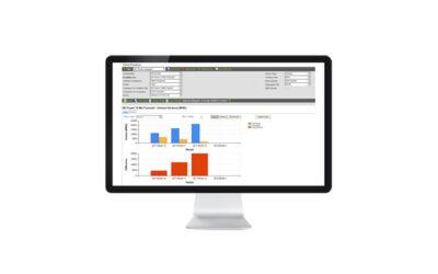 Software-Suite für Energiehandel und Risikomanagement