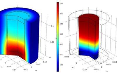 Fachbericht: Reduzierung von Methanemissionen an Messstellen im Gasnetz