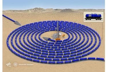 DLR-Studie: Klimaschutz durch CO2-Bremse?