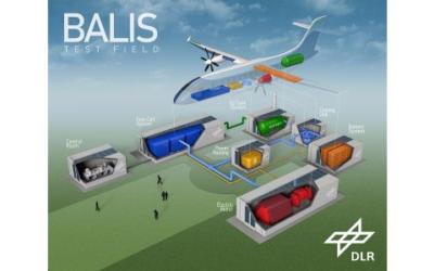 Projekt BALIS – DLR entwickelt und testet Brennstoffzellen im Megawatt-Bereich für die Luftfahrt