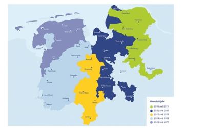 Marktraumumstellung bei EWE Netz