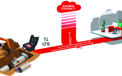 Digitale Messdatenverwaltung Esders Connect