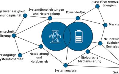 Im Profil: FENES – Forschungsstelle für Energienetze und Energiespeicher