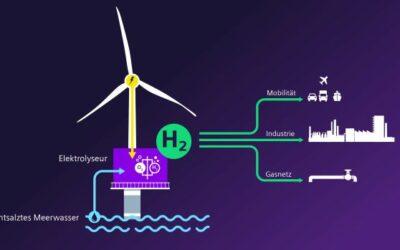 Siemens baut auf Offshore-Produktion von Grünem Wasserstoff