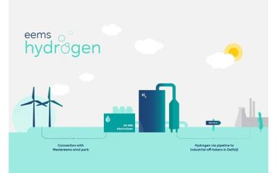 Elektrolyse-Projekt von RWE geht in die nächste Phase