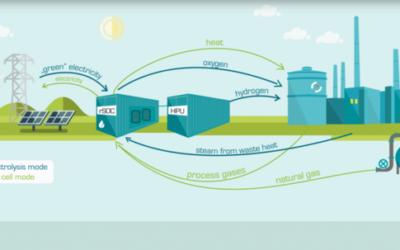 Projekt GrInHy – Grüner Wasserstoff für Stahlwerke