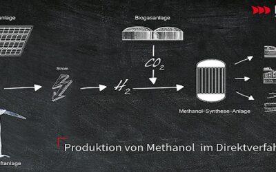 Erstmals direkte Produktion von Methanol aus Wasserstoff und Kohlendioxid gelungen