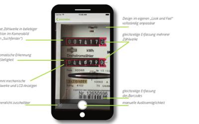 Bilderkennung pixometer für die L-/H-Gasumstellung