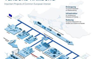 """Neugründung """"Wasserstoffverbund Hamburg"""""""