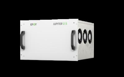 SFC Energy erhält Auftrag für 50 kVA Notstromaggregat für grünes Wasserstoffprojekt der SAN Group