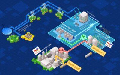 TotalEnergies, Sunfire und Fraunhofer geben den Startschuss für grünes Methanol in Leuna