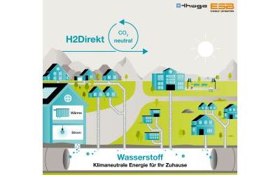 Thüga und Energie Südbayern demonstrieren Projekt H2Direkt