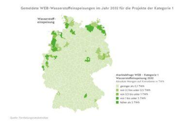 Studie: Durchführbarkeitsstudie für eine Dänisch-Deutsche Wasserstoffinfrastruktur